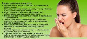 Заговор от запаха изо рта